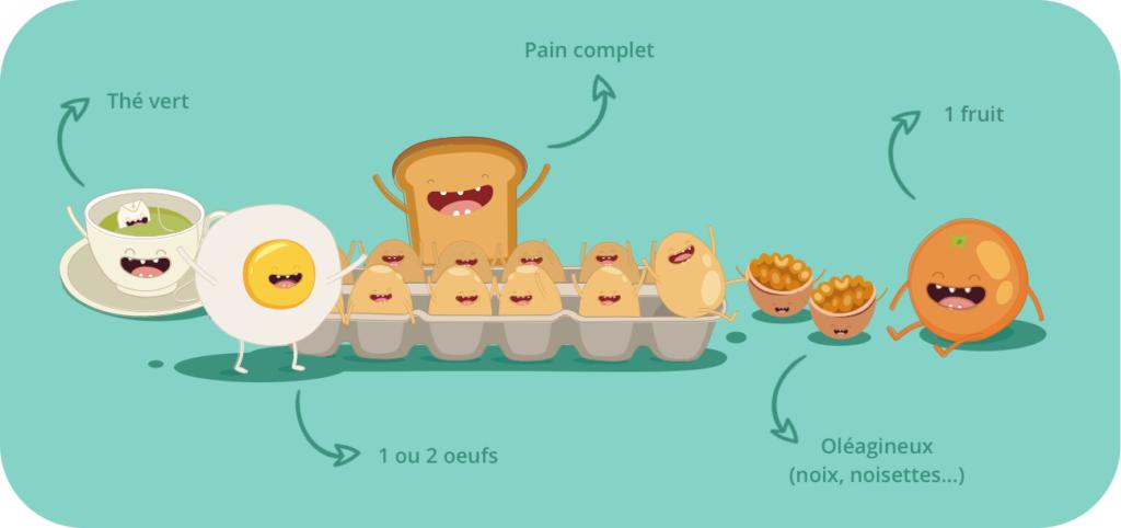 5-Le-petit-déjeuner-illustration-mail